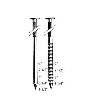 Botsitch F33PT Nail Sizing Chart