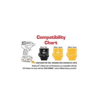 Makita 18V 4.0 Ah battery Compatibility Chart
